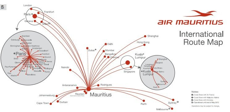 Air Mauritius | Book Flights and Save