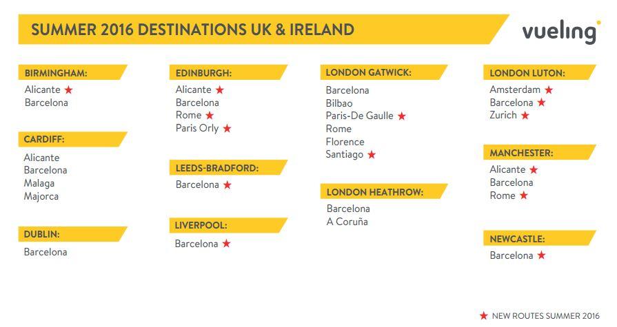 list of summer 2016 uk& ireland destinations for vueling
