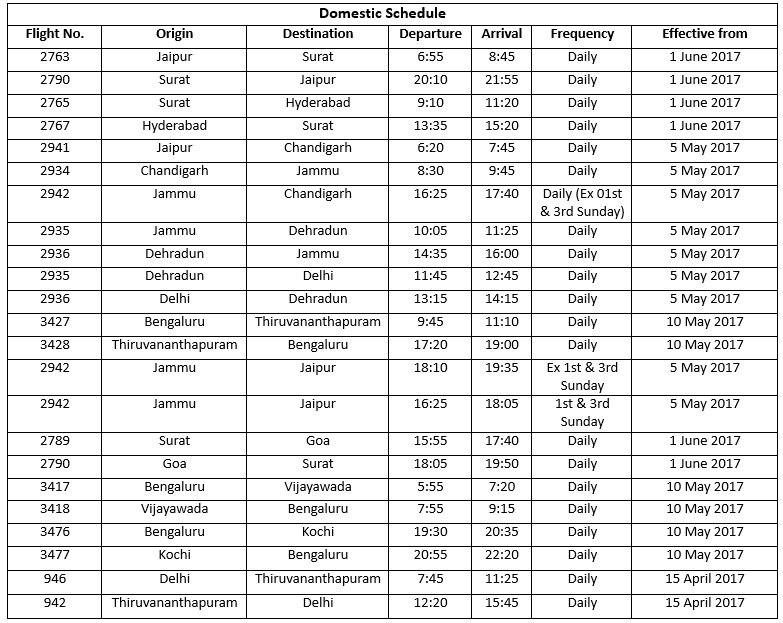 spicejet domestic schedule