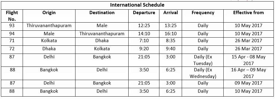 spicejet international schedule
