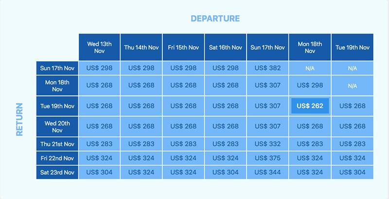 Alternative Airlines best fare finder