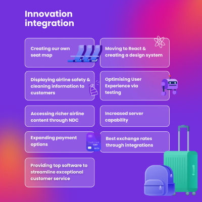 infographic with the message: 'Innovation, integration'