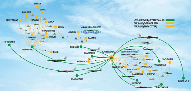 Yeti airlines route map